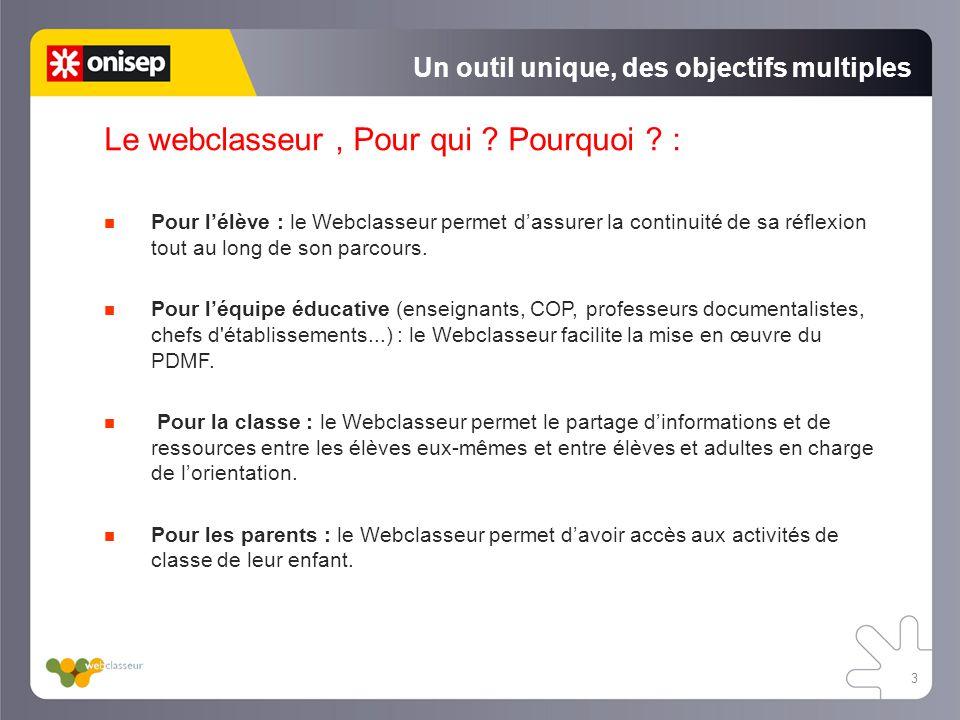 3 Un outil unique, des objectifs multiples Le webclasseur, Pour qui ? Pourquoi ? : Pour lélève : le Webclasseur permet dassurer la continuité de sa ré