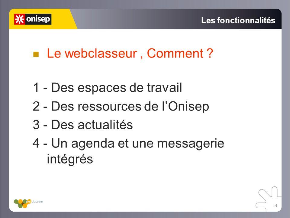 Les fonctionnalités Le webclasseur, Comment ? 1 - Des espaces de travail 2 - Des ressources de lOnisep 3 - Des actualités 4 - Un agenda et une message