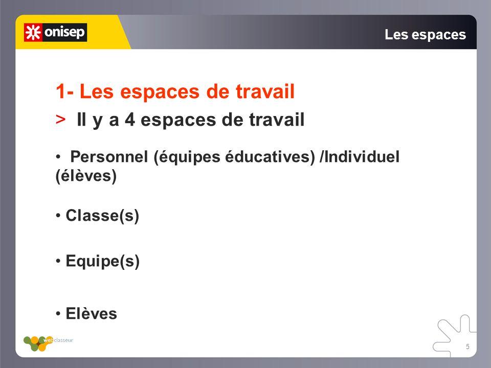 5 Les espaces 1- Les espaces de travail > Il y a 4 espaces de travail Personnel (équipes éducatives) /Individuel (élèves) Classe(s) Equipe(s) Elèves