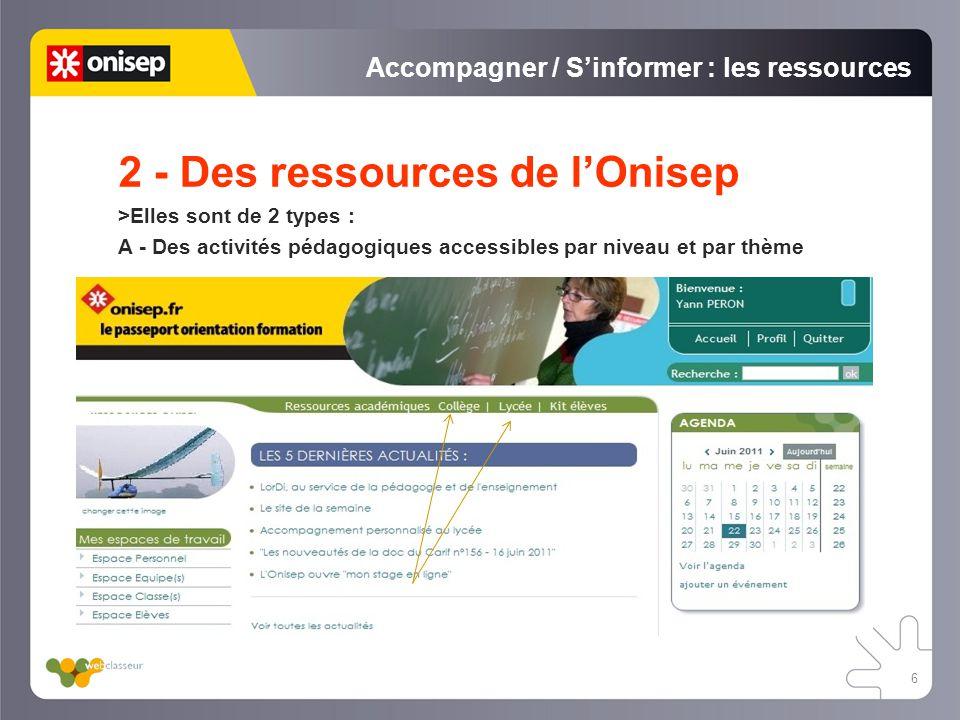6 Accompagner / Sinformer : les ressources 2 - Des ressources de lOnisep >Elles sont de 2 types : A - Des activités pédagogiques accessibles par nivea