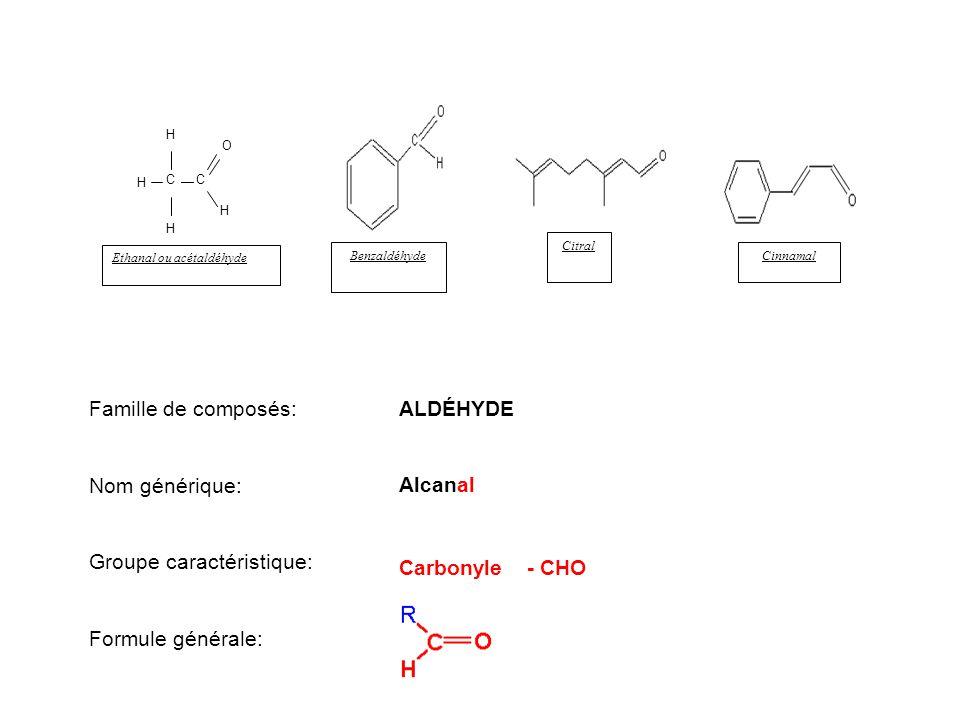 C H H C O H Ethanal ou acétaldéhyde Benzaldéhyde Citral Cinnamal Famille de composés: Nom générique: Groupe caractéristique: Formule générale: ALDÉHYD