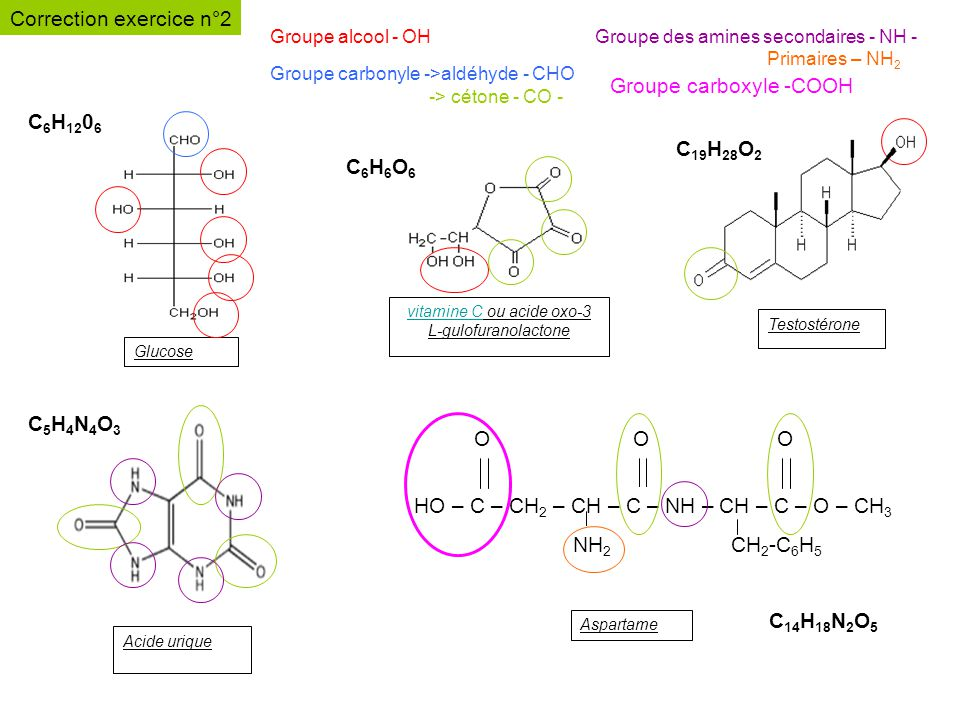 Correction exercice n°2 Groupe alcool - OH Groupe carbonyle ->aldéhyde - CHO -> cétone - CO - Groupe des amines secondaires - NH - Primaires – NH 2 Gl