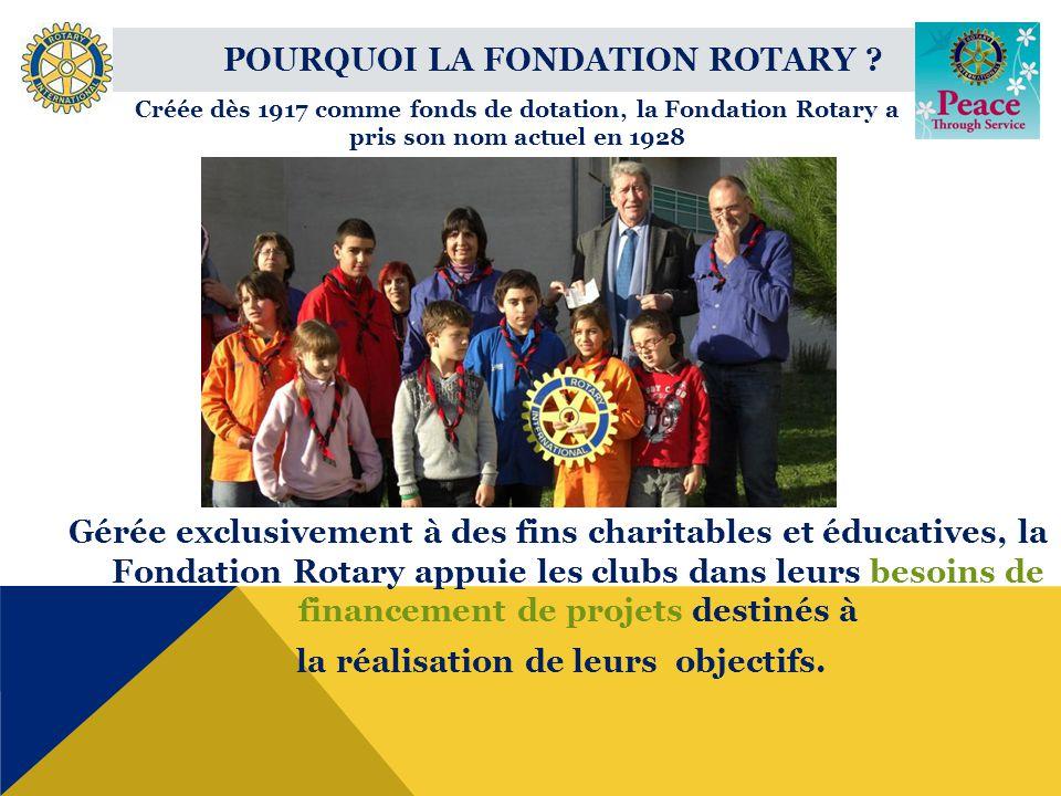 Gérée exclusivement à des fins charitables et éducatives, la Fondation Rotary appuie les clubs dans leurs besoins de financement de projets destinés à la réalisation de leurs objectifs.