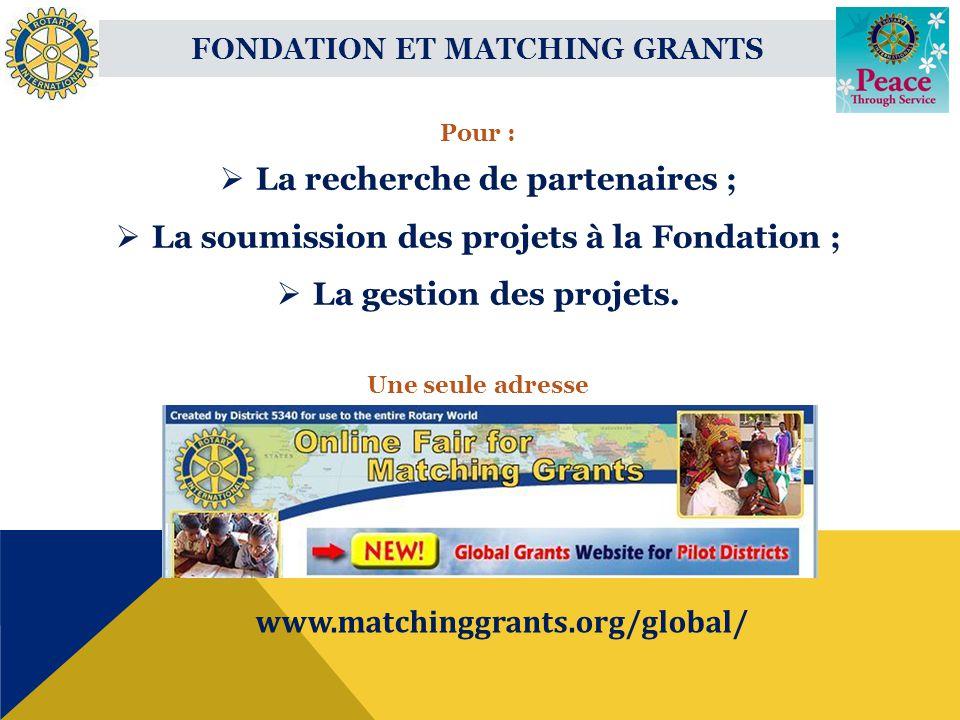 Pour : La recherche de partenaires ; La soumission des projets à la Fondation ; La gestion des projets.