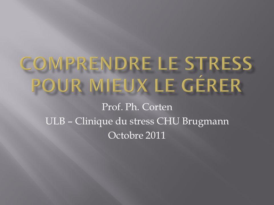 Prof. Ph. Corten ULB – Clinique du stress CHU Brugmann Octobre 2011