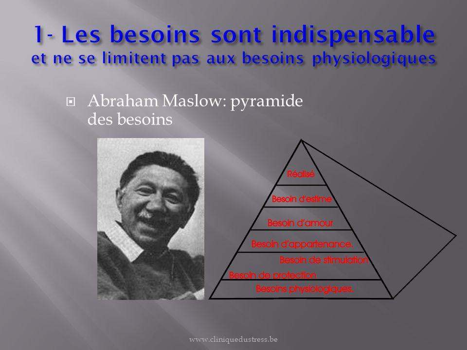Abraham Maslow: pyramide des besoins www.cliniquedustress.be