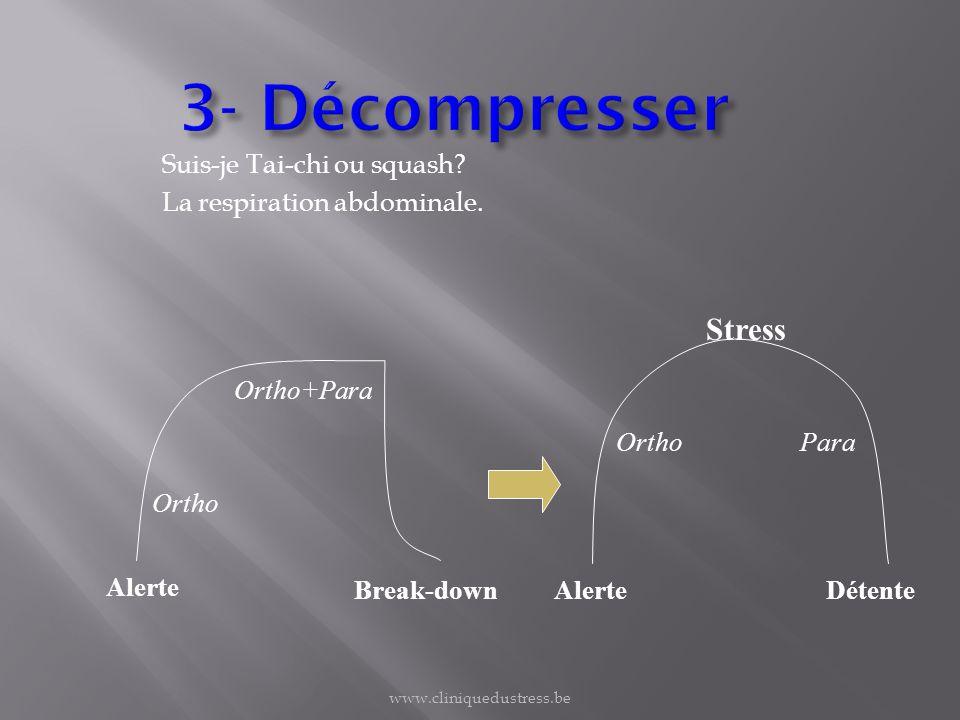 Suis-je Tai-chi ou squash? La respiration abdominale. www.cliniquedustress.be Alerte Break-down Ortho Ortho+Para Alerte Ortho Détente Para Stress