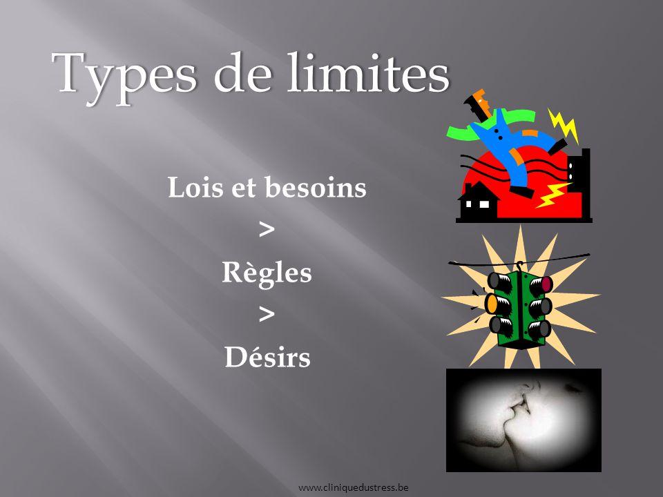Lois et besoins > Règles > Désirs www.cliniquedustress.be Types de limitesTypes de limites