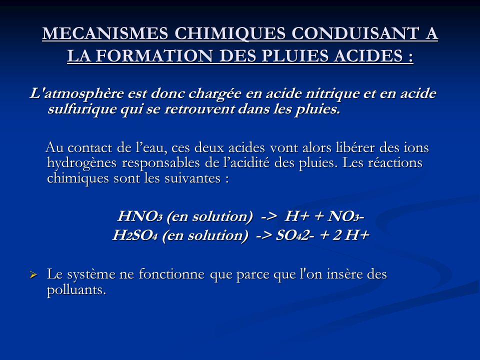 MECANISMES CHIMIQUES CONDUISANT A LA FORMATION DES PLUIES ACIDES : L'atmosphère est donc chargée en acide nitrique et en acide sulfurique qui se retro