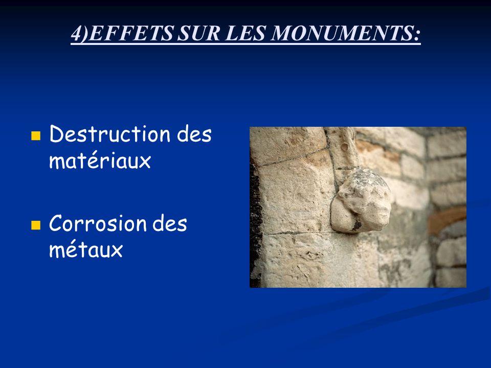 4)EFFETS SUR LES MONUMENTS: Destruction des matériaux Corrosion des métaux