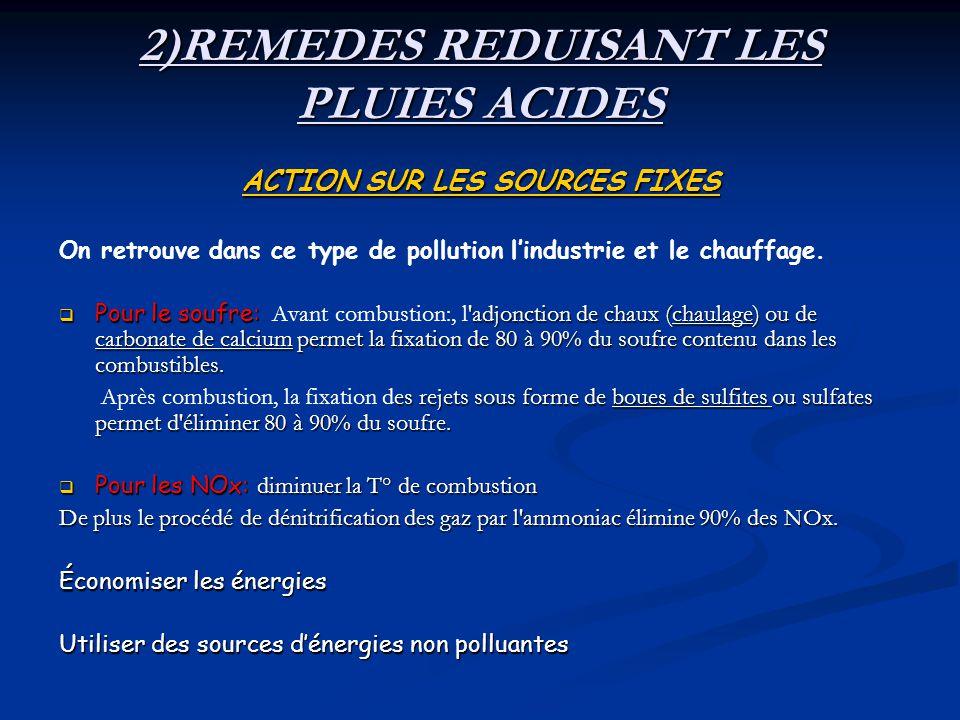 2)REMEDES REDUISANT LES PLUIES ACIDES ACTION SUR LES SOURCES FIXES On retrouve dans ce type de pollution lindustrie et le chauffage. Pour le soufre: '