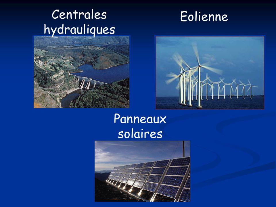 Centrales hydrauliques Eolienne Panneaux solaires
