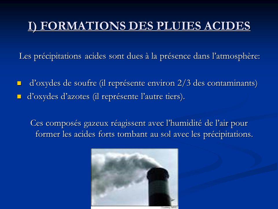 I) FORMATIONS DES PLUIES ACIDES Les précipitations acides sont dues à la présence dans latmosphère: Les précipitations acides sont dues à la présence
