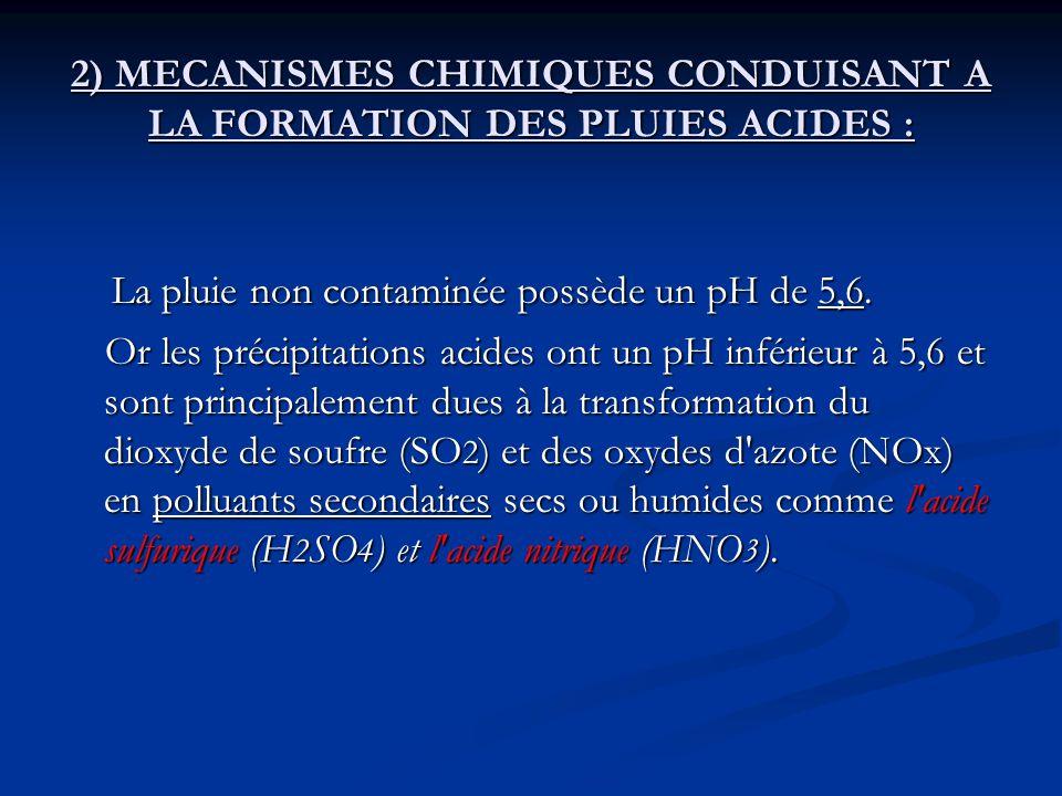 MECANISMES CHIMIQUES CONDUISANT A LA FORMATION DES PLUIES ACIDES : a) Formation de l acide sulfurique H 2 SO 4 : Première étape : Le dioxyde de soufre s oxyde pour former du trioxyde de soufre.
