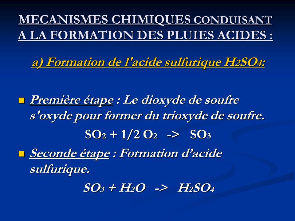 MECANISMES CHIMIQUES CONDUISANT A LA FORMATION DES PLUIES ACIDES : a) Formation de l'acide sulfurique H 2 SO 4 : Première étape : Le dioxyde de soufre