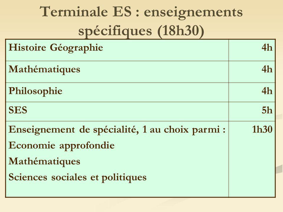 Terminale ES : enseignements spécifiques (18h30) Histoire Géographie4h Mathématiques4h Philosophie4h SES5h Enseignement de spécialité, 1 au choix parmi : Economie approfondie Mathématiques Sciences sociales et politiques 1h30