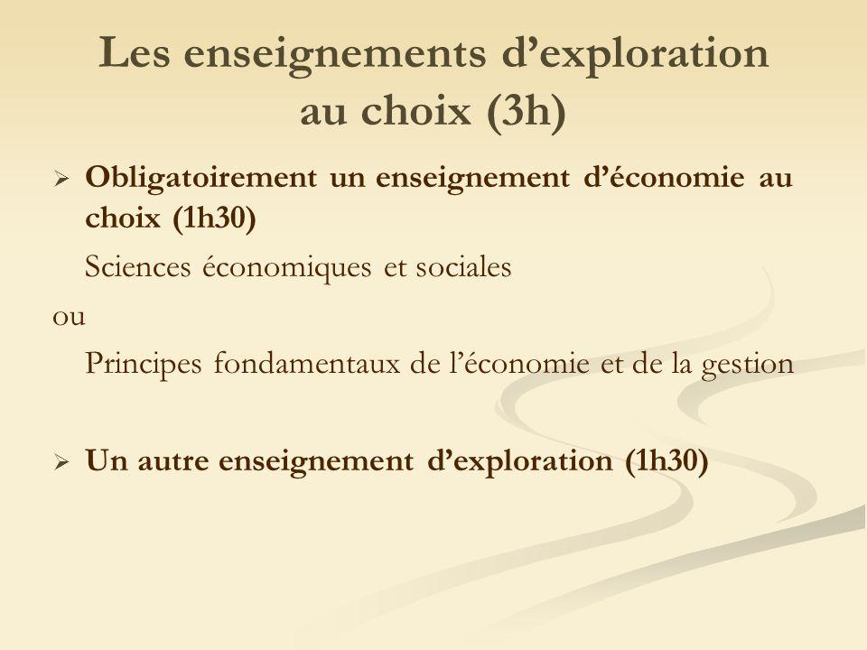 Les enseignements dexploration au choix (3h) Obligatoirement un enseignement déconomie au choix (1h30) Sciences économiques et sociales ou Principes fondamentaux de léconomie et de la gestion Un autre enseignement dexploration (1h30)