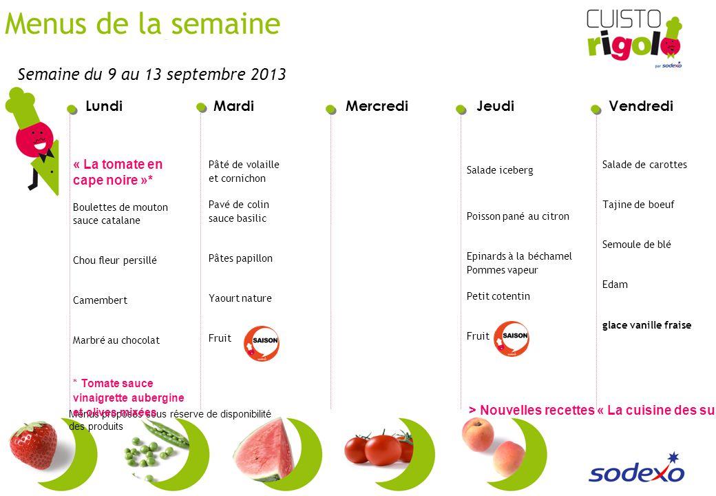 LundiMardiMercrediJeudiVendredi Menus proposés sous réserve de disponibilité des produits « La tomate en cape noire »* Boulettes de mouton sauce catal