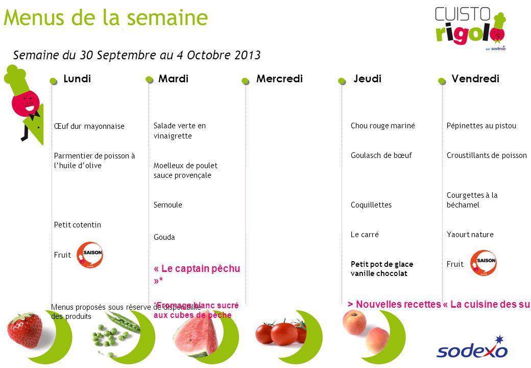 LundiMardiMercrediJeudiVendredi Menus proposés sous réserve de disponibilité des produits Salade verte en vinaigrette Moelleux de poulet sauce provenç
