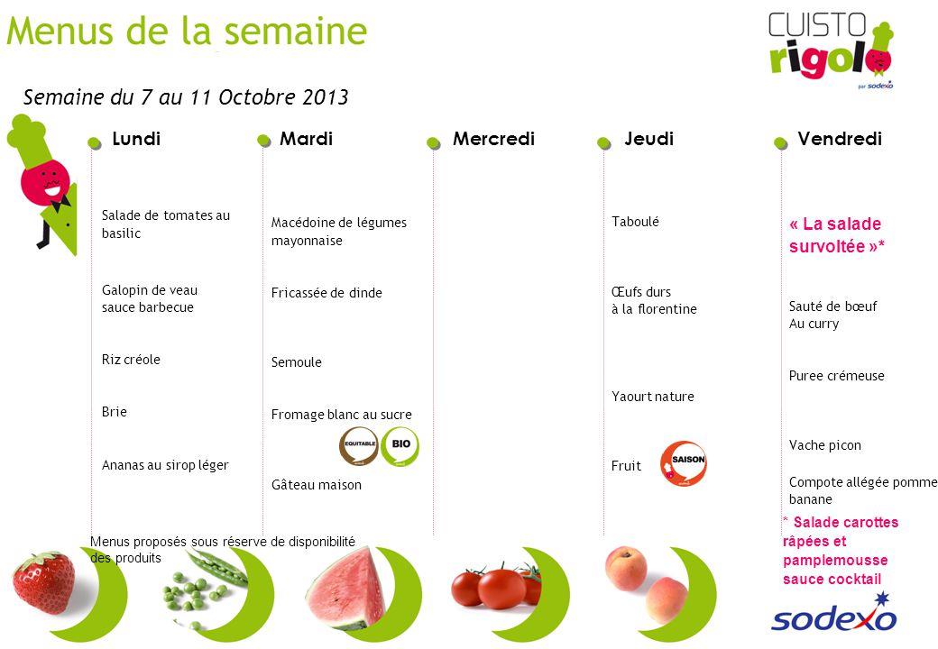 LundiMardiMercrediJeudiVendredi Menus proposés sous réserve de disponibilité des produits Salade de tomates au basilic Galopin de veau sauce barbecue