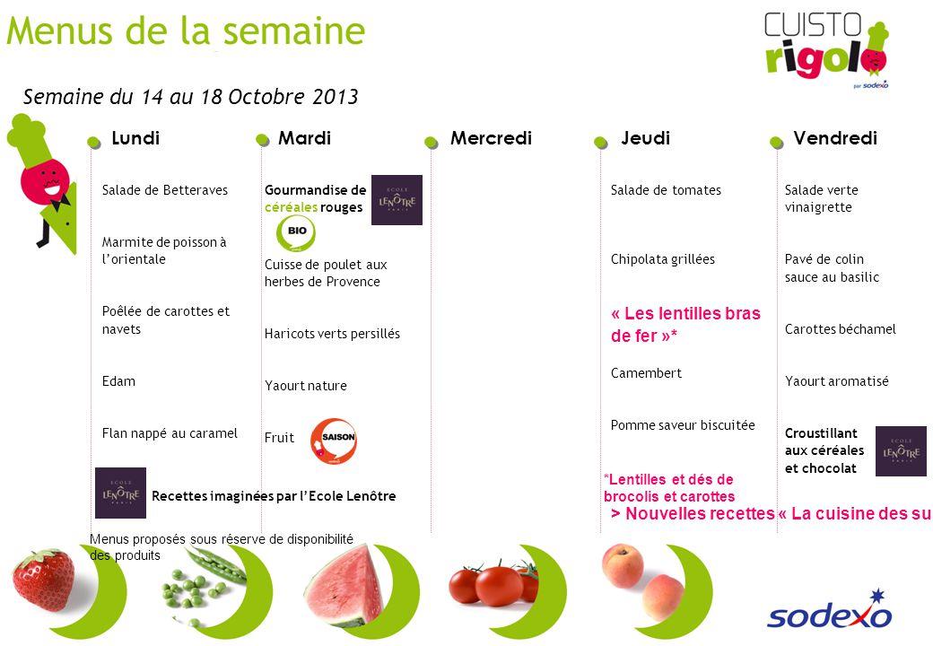LundiMardiMercrediJeudiVendredi Menus proposés sous réserve de disponibilité des produits Semaine du 14 au 18 Octobre 2013 Gourmandise de céréales rou