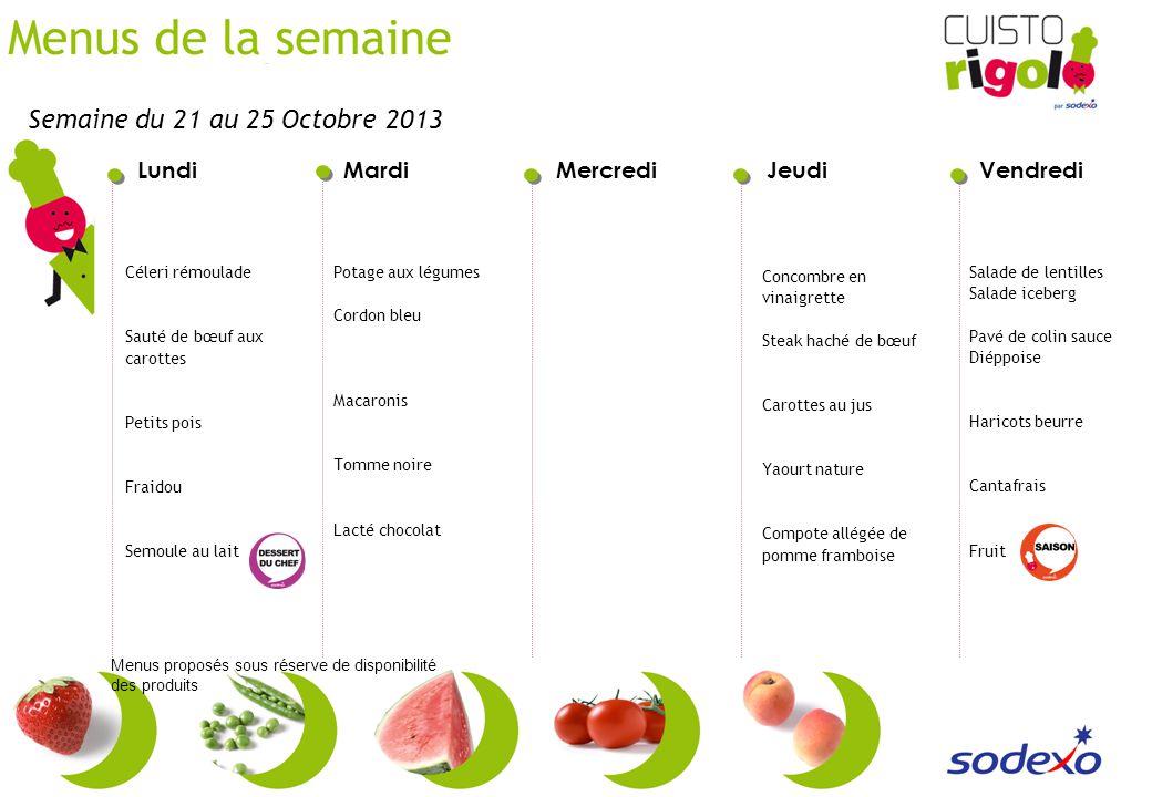 LundiMardiMercrediJeudiVendredi Menus proposés sous réserve de disponibilité des produits Céleri rémoulade Sauté de bœuf aux carottes Petits pois Frai