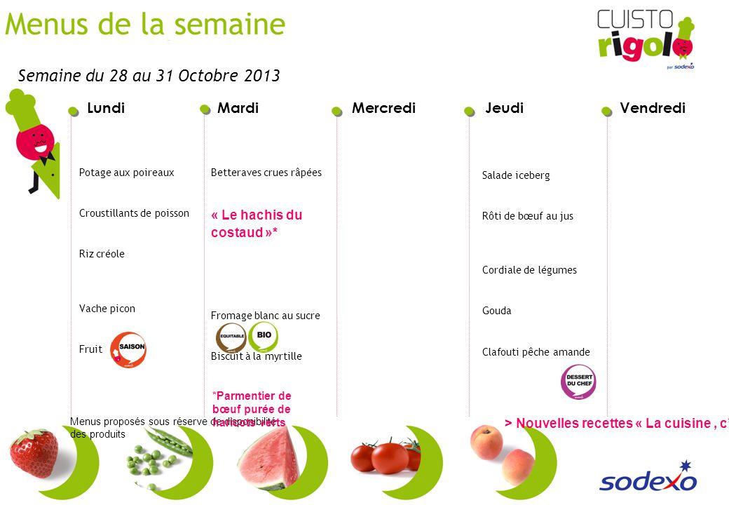 LundiMardiMercrediJeudiVendredi Menus proposés sous réserve de disponibilité des produits Potage aux poireaux Croustillants de poisson Riz créole Vach