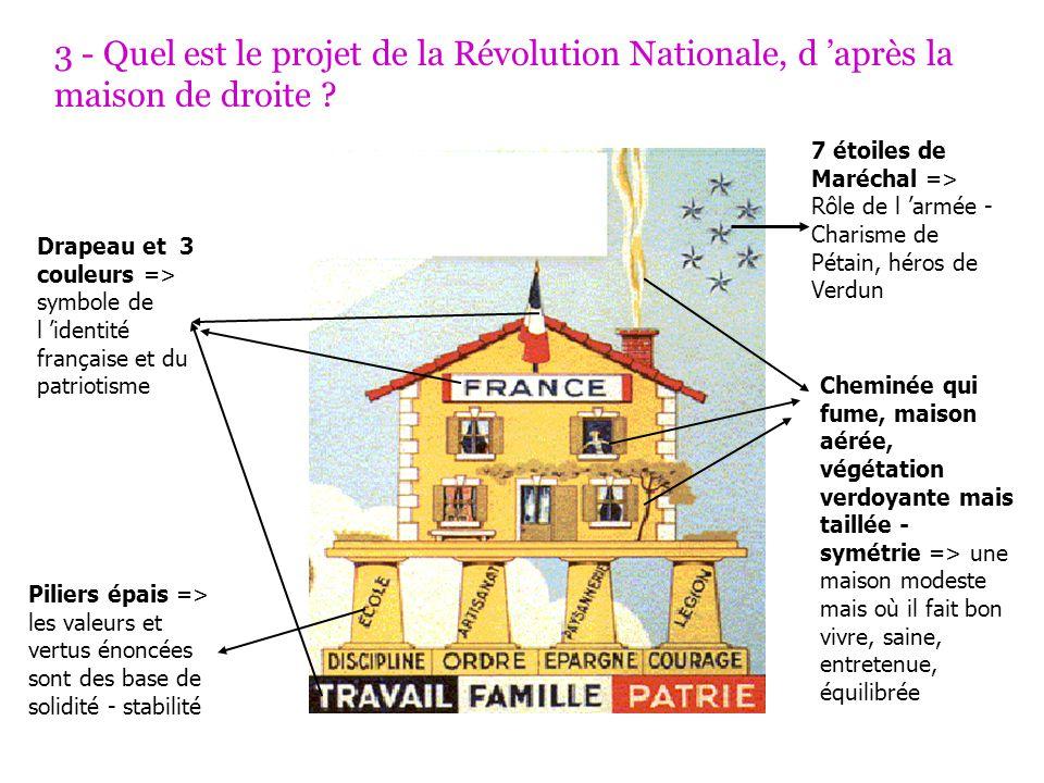 3 - Quel est le projet de la Révolution Nationale, d après la maison de droite ? 7 étoiles de Maréchal => Rôle de l armée - Charisme de Pétain, héros