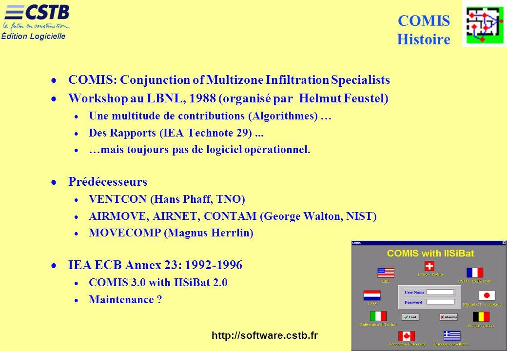Édition Logicielle http://software.cstb.fr COMIS Histoire COMIS: Conjunction of Multizone Infiltration Specialists Workshop au LBNL, 1988 (organisé pa