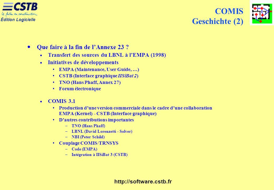 Édition Logicielle http://software.cstb.fr COMIS Geschichte (2) Que faire à la fin de lAnnexe 23 ? Transfert des sources du LBNL à lEMPA (1998) Initia