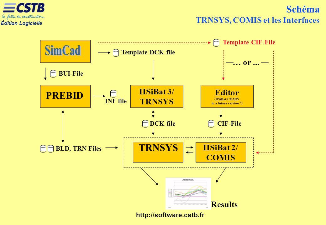 Édition Logicielle http://software.cstb.fr Schéma TRNSYS, COMIS et les Interfaces PREBID IISiBat 3/ TRNSYS BUI-File BLD, TRN Files Results IISiBat 2/