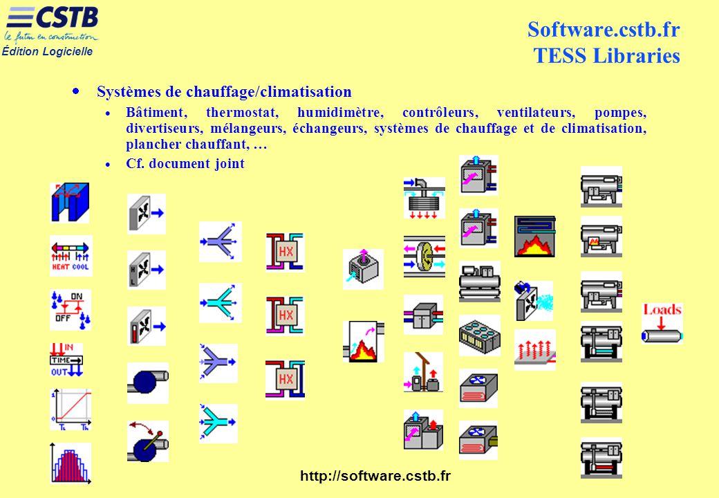 Édition Logicielle http://software.cstb.fr Software.cstb.fr TESS Libraries Systèmes de chauffage/climatisation Bâtiment, thermostat, humidimètre, cont