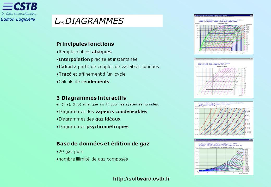 Édition Logicielle http://software.cstb.fr L es DIAGRAMMES Principales fonctions Remplacent les abaques Interpolation précise et instantanée Calcul à