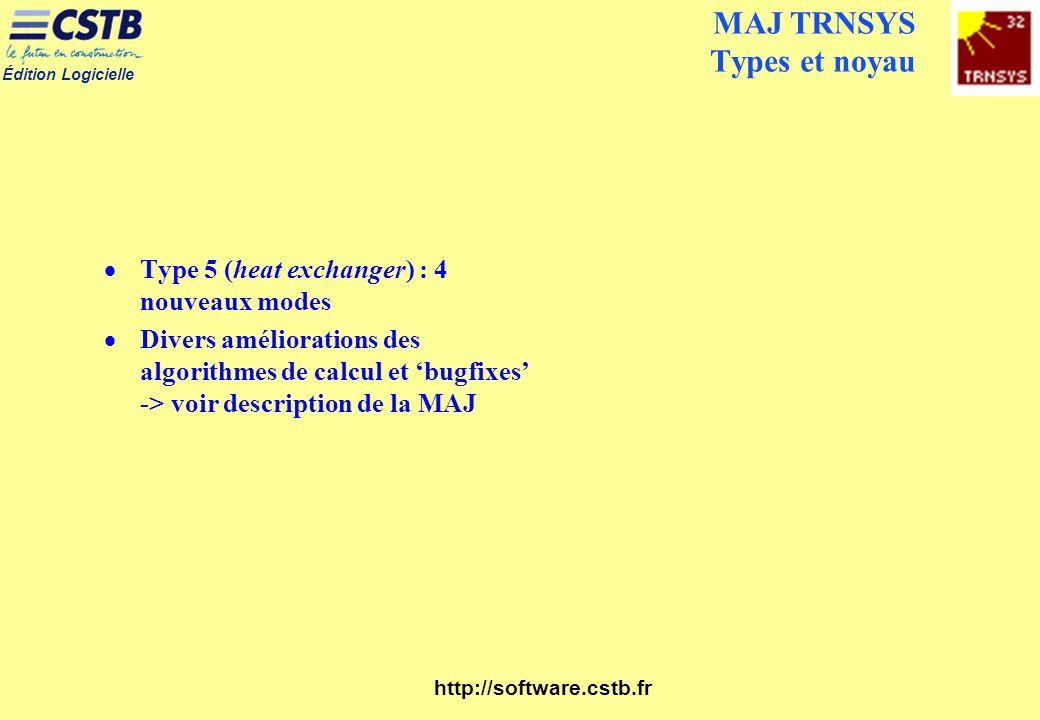 Édition Logicielle http://software.cstb.fr MAJ TRNSYS Types et noyau Type 5 (heat exchanger) : 4 nouveaux modes Divers améliorations des algorithmes d