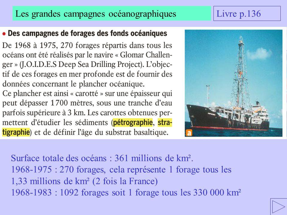 Livre p.136 Surface totale des océans : 361 millions de km². 1968-1975 : 270 forages, cela représente 1 forage tous les 1,33 millions de km² (2 fois l