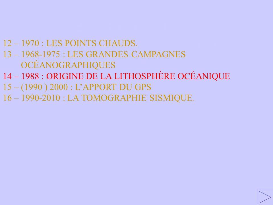 14 – ORIGINE DE LA LITHOSPHÈRE OCÉANIQUE 12 – 1970 : LES POINTS CHAUDS. 13 – 1968-1975 : LES GRANDES CAMPAGNES OCÉANOGRAPHIQUES 14 – 1988 : ORIGINE DE