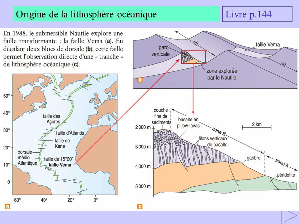 Origine de la lithosphère océanique Livre p.144