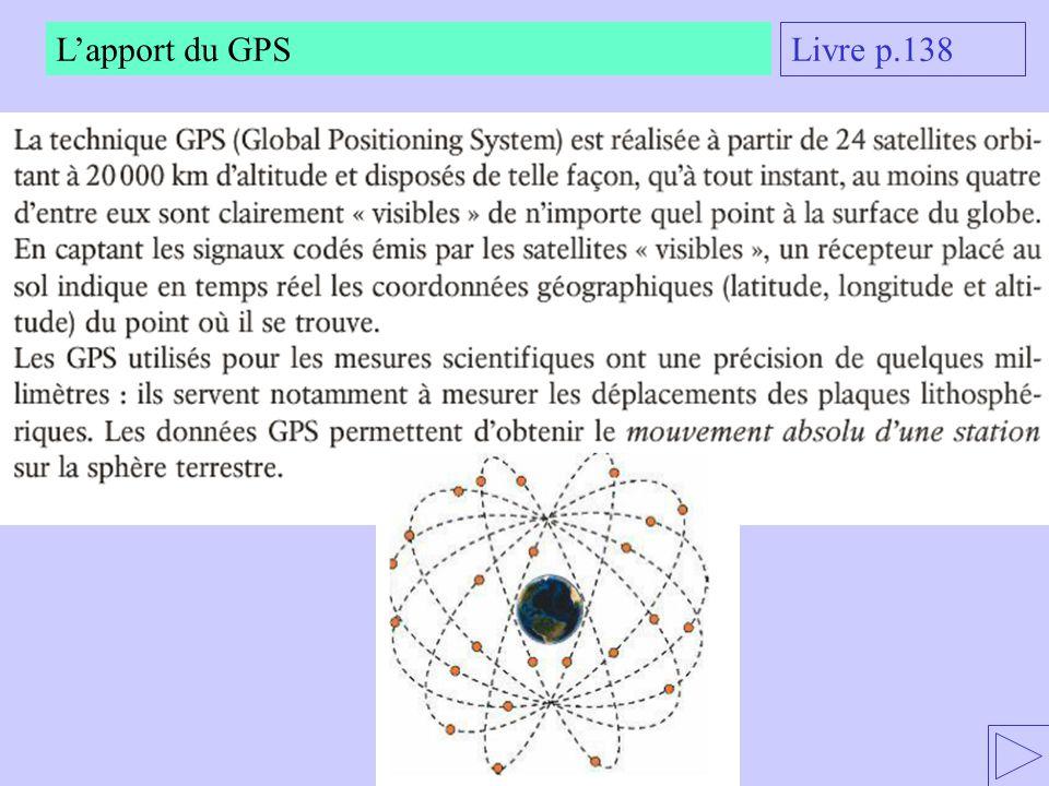 Lapport du GPS Livre p.138