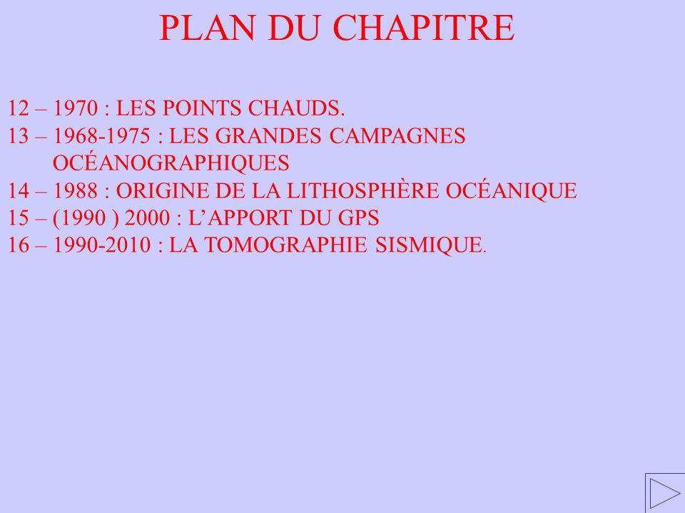PLAN DU CHAPITRE 12 – 1970 : LES POINTS CHAUDS. 13 – 1968-1975 : LES GRANDES CAMPAGNES OCÉANOGRAPHIQUES 14 – 1988 : ORIGINE DE LA LITHOSPHÈRE OCÉANIQU