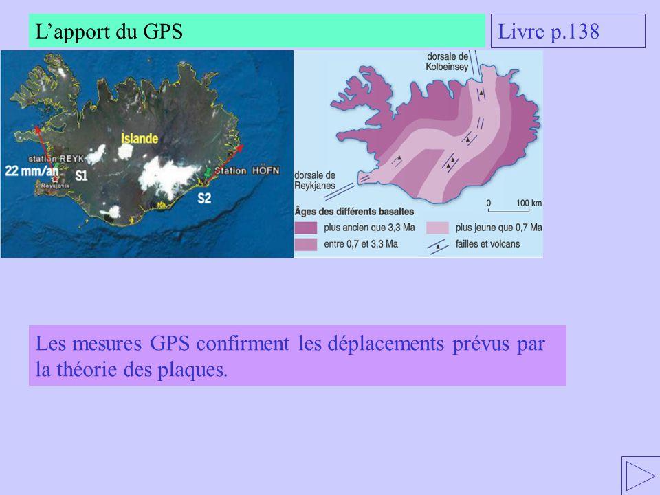 Lapport du GPS Livre p.138 Les mesures GPS confirment les déplacements prévus par la théorie des plaques.