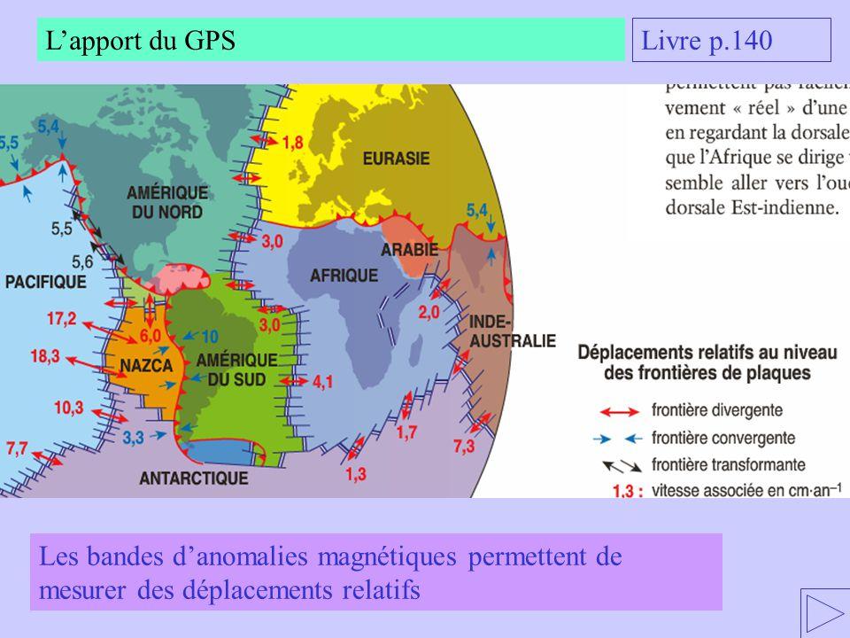 Lapport du GPS Livre p.140 Les bandes danomalies magnétiques permettent de mesurer des déplacements relatifs
