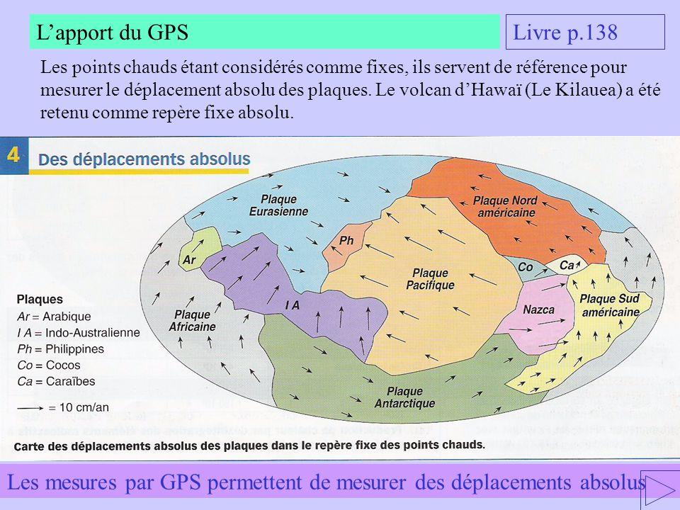 Les points chauds étant considérés comme fixes, ils servent de référence pour mesurer le déplacement absolu des plaques. Le volcan dHawaï (Le Kilauea)
