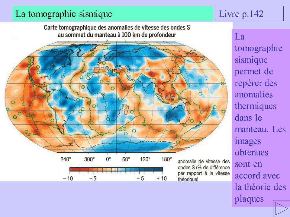 La tomographie sismique Livre p.142 La tomographie sismique permet de repérer des anomalies thermiques dans le manteau. Les images obtenues sont en ac