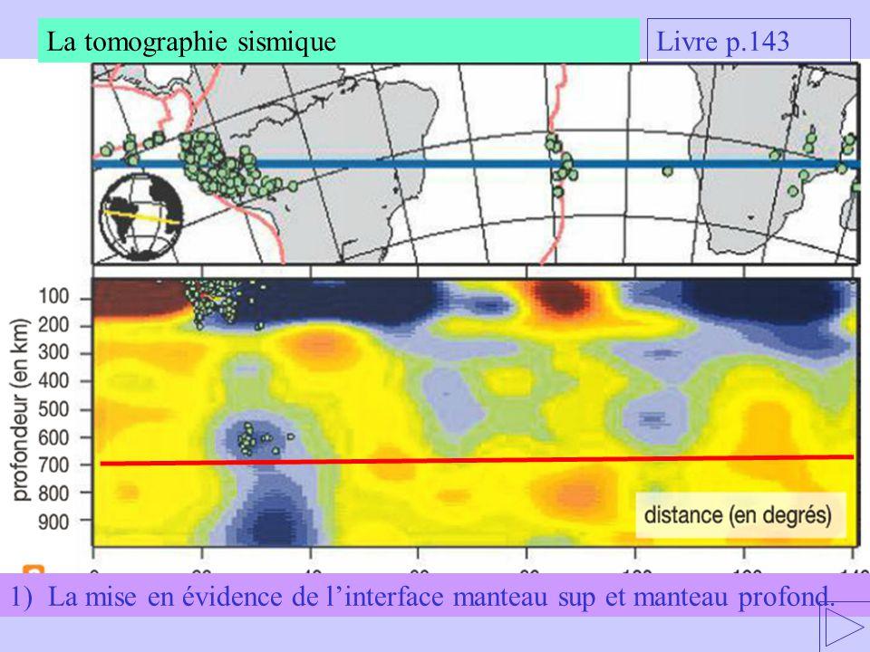 1) La mise en évidence de linterface manteau sup et manteau profond. La tomographie sismique Livre p.143
