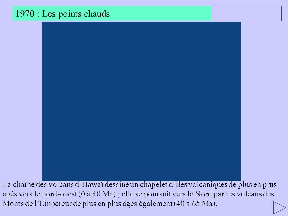 1970 : Les points chauds La chaîne des volcans dHawaï dessine un chapelet dîles volcaniques de plus en plus âgés vers le nord-ouest (0 à 40 Ma) ; elle se poursuit vers le Nord par les volcans des Monts de lEmpereur de plus en plus âgés également (40 à 65 Ma).