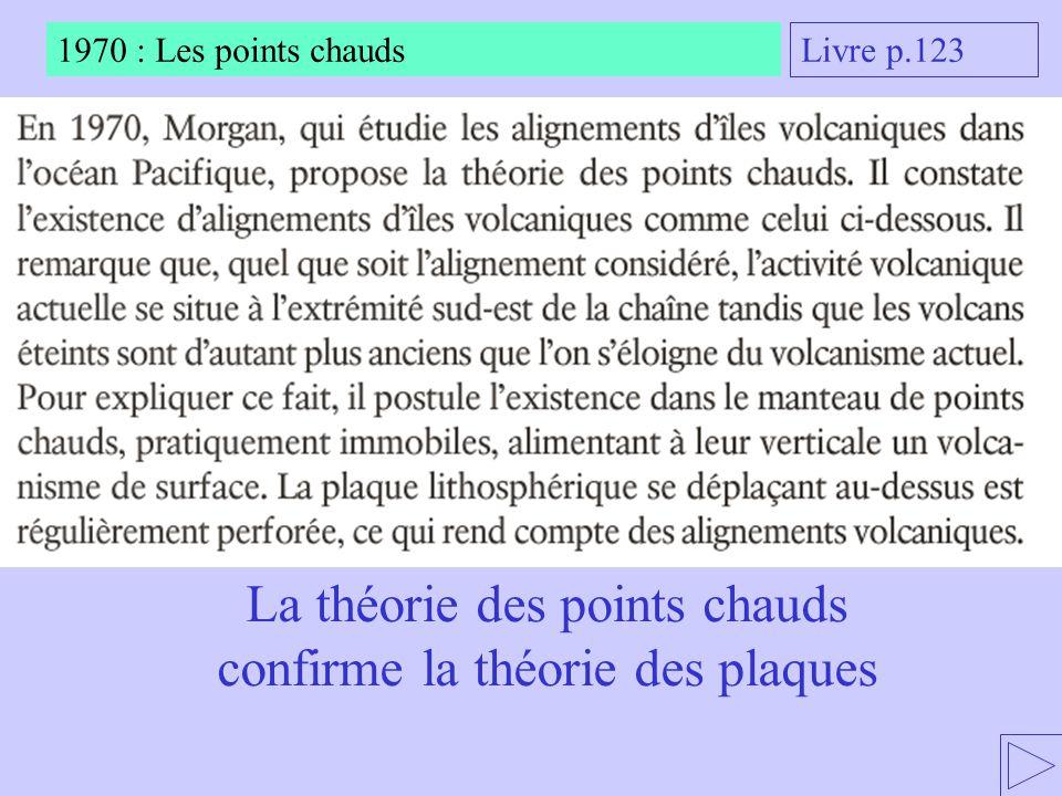 Livre p.123 La théorie des points chauds confirme la théorie des plaques