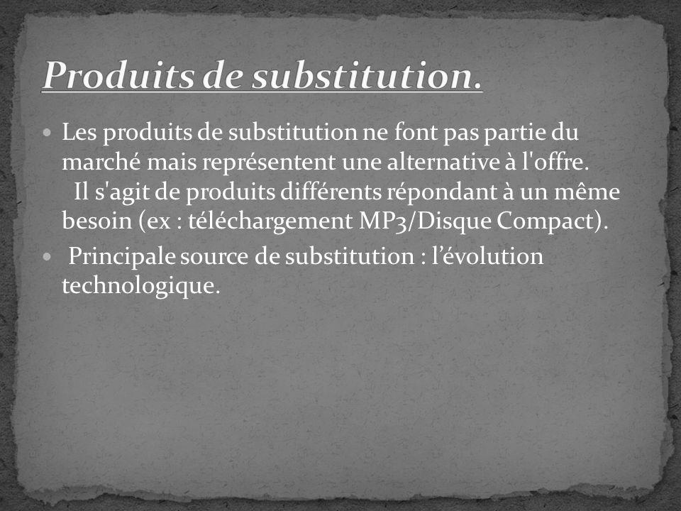 Pour résumer, le modèle des 5 (+1) forces de Porter est un outil puissant pour analyser lenvironnement sectoriel dune entreprise.
