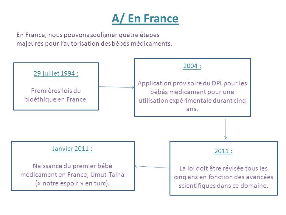29 juillet 1994 : Premières lois du bioéthique en France. 2004 : Application provisoire du DPI pour les bébés médicament pour une utilisation expérime