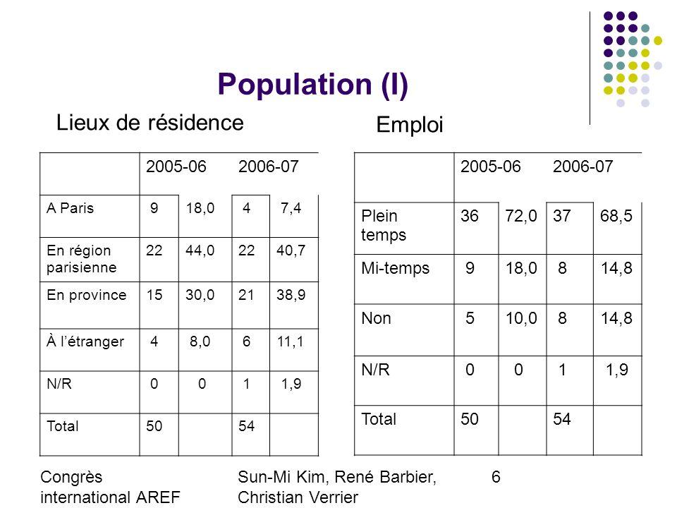 Congrès international AREF 2007 28-31 août, Strasbourg Sun-Mi Kim, René Barbier, Christian Verrier Laboratoire EXPERICE, Paris 8-Paris 13 smkimfr@yahoo.fr 7 Population (II) Les étudiants à létranger : majoritairement des Français résidant à létranger.