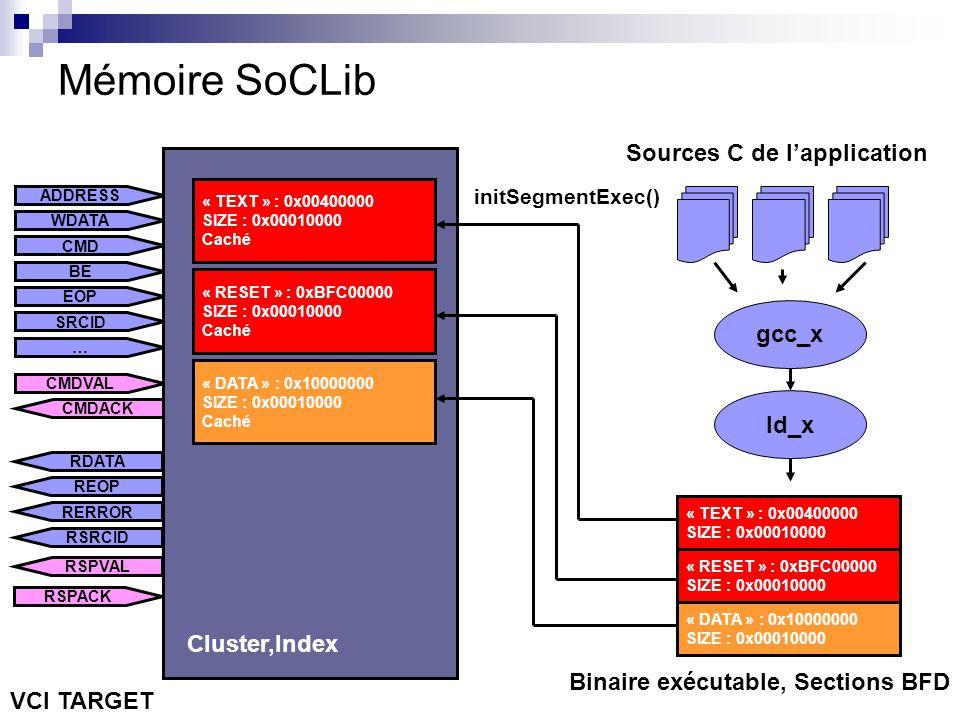 RSPACK Mémoire SoCLib ADDRESS CMD BE WDATA EOP SRCID … CMDVAL CMDACK REOP RERROR RDATA RSRCID RSPVAL VCI TARGET « DATA » : 0x10000000 SIZE : 0x0001000